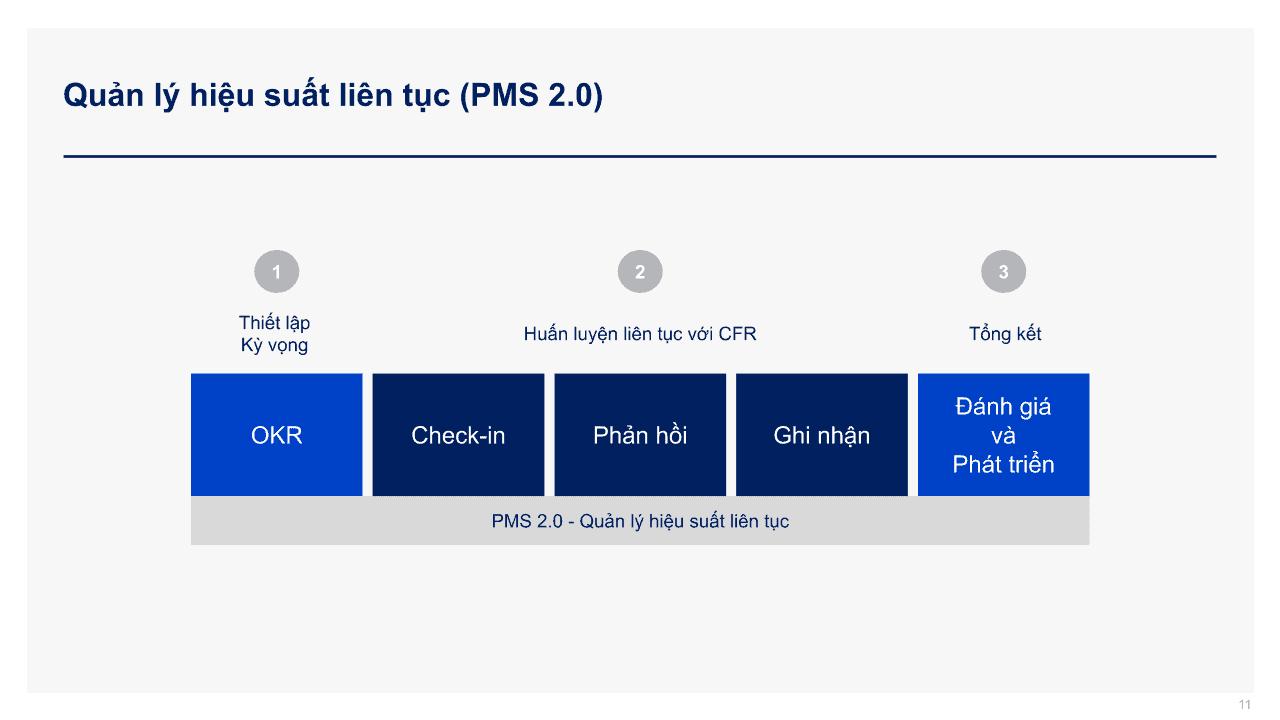 Pms 2.0